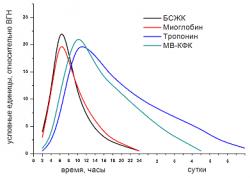 sbszhk-graph